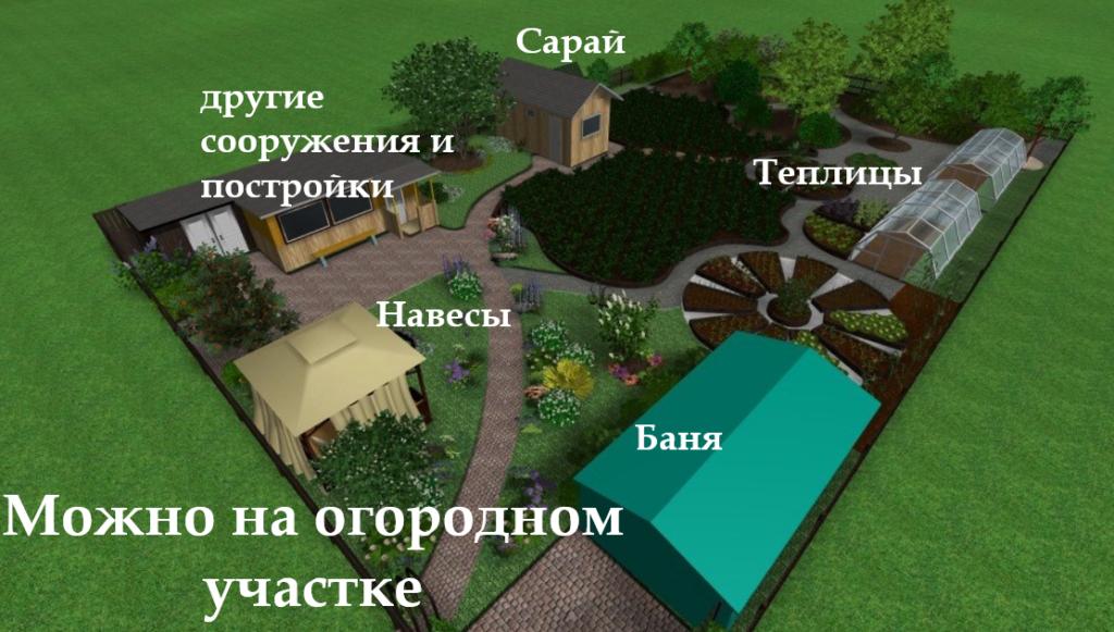 Можно построить на огородном участке