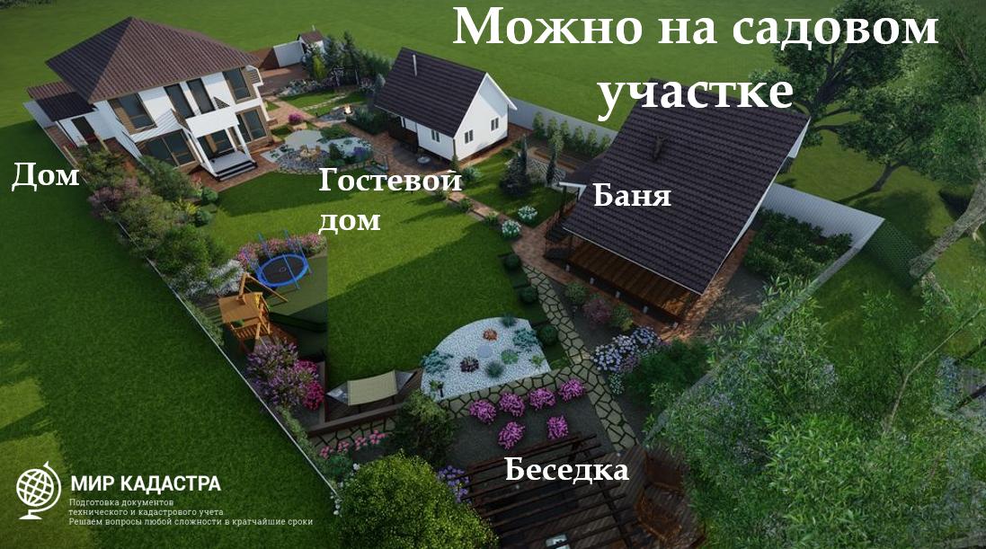 закон о садоводстве