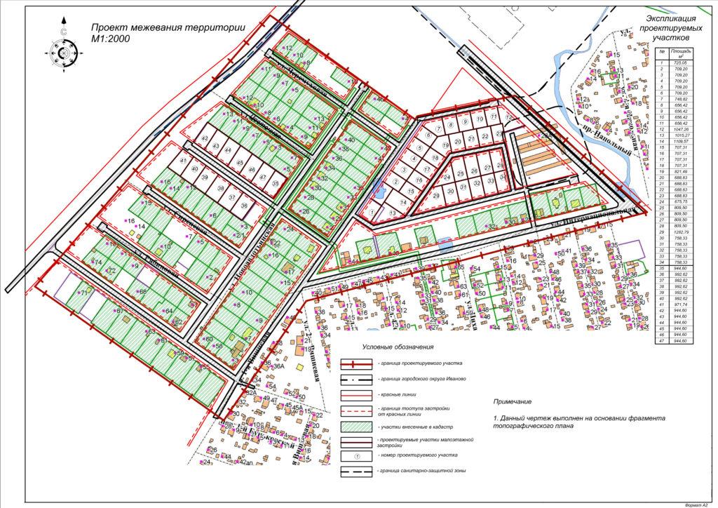 Раздел земельного участка в ДНП