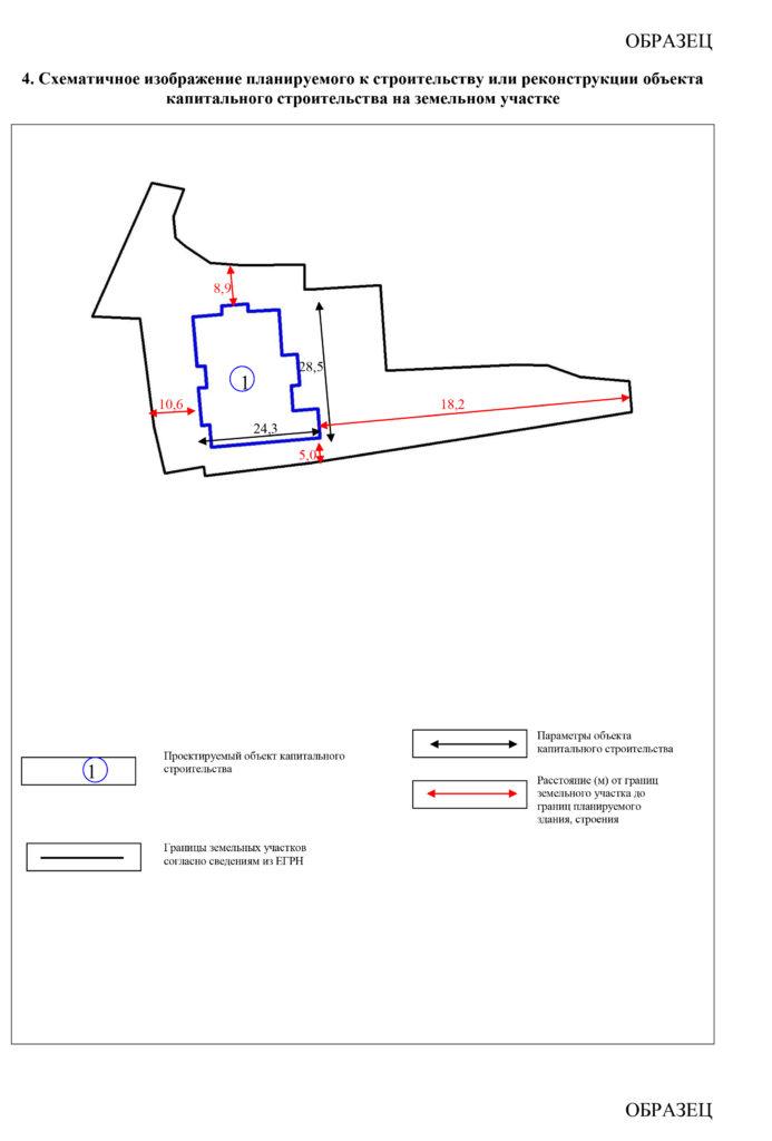 Уведомление о планируемом строительстве – старт новой процедуры